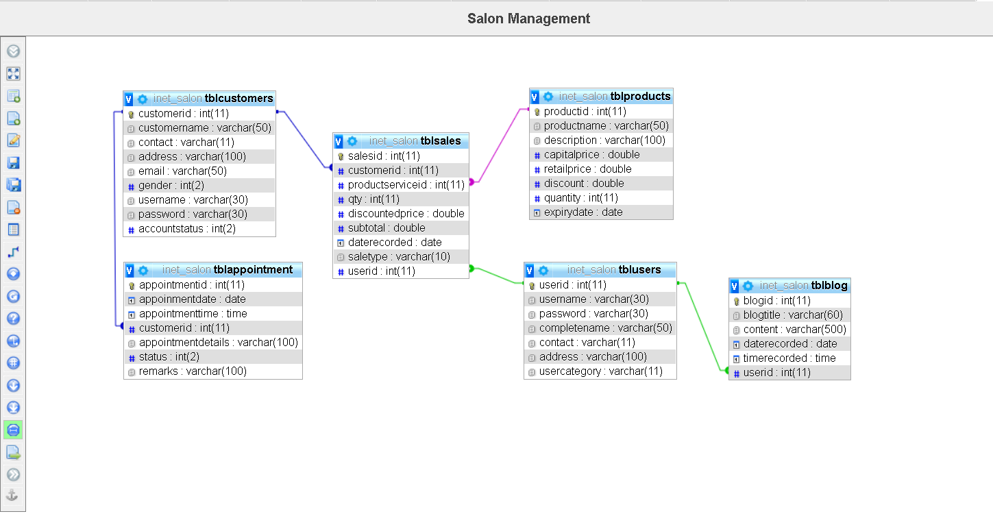 Online Application for Salon Management System with Mobile App Support
