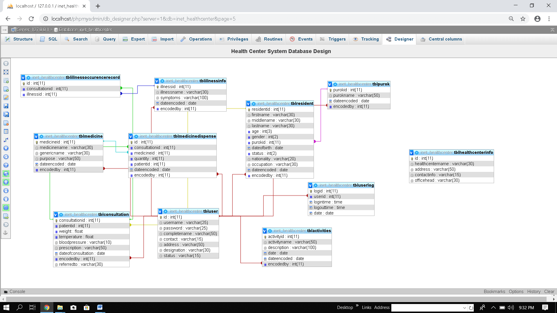 Health Center Patient Information Database Design