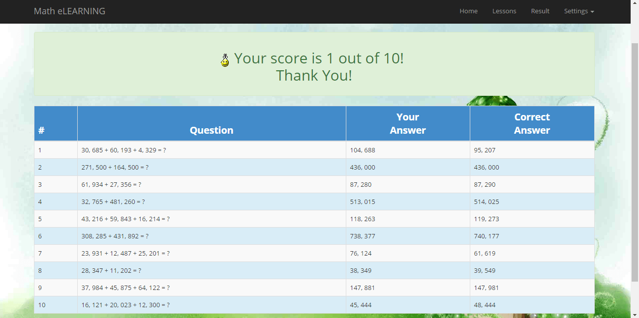 ELearning System for Math Student Quiz Result Page