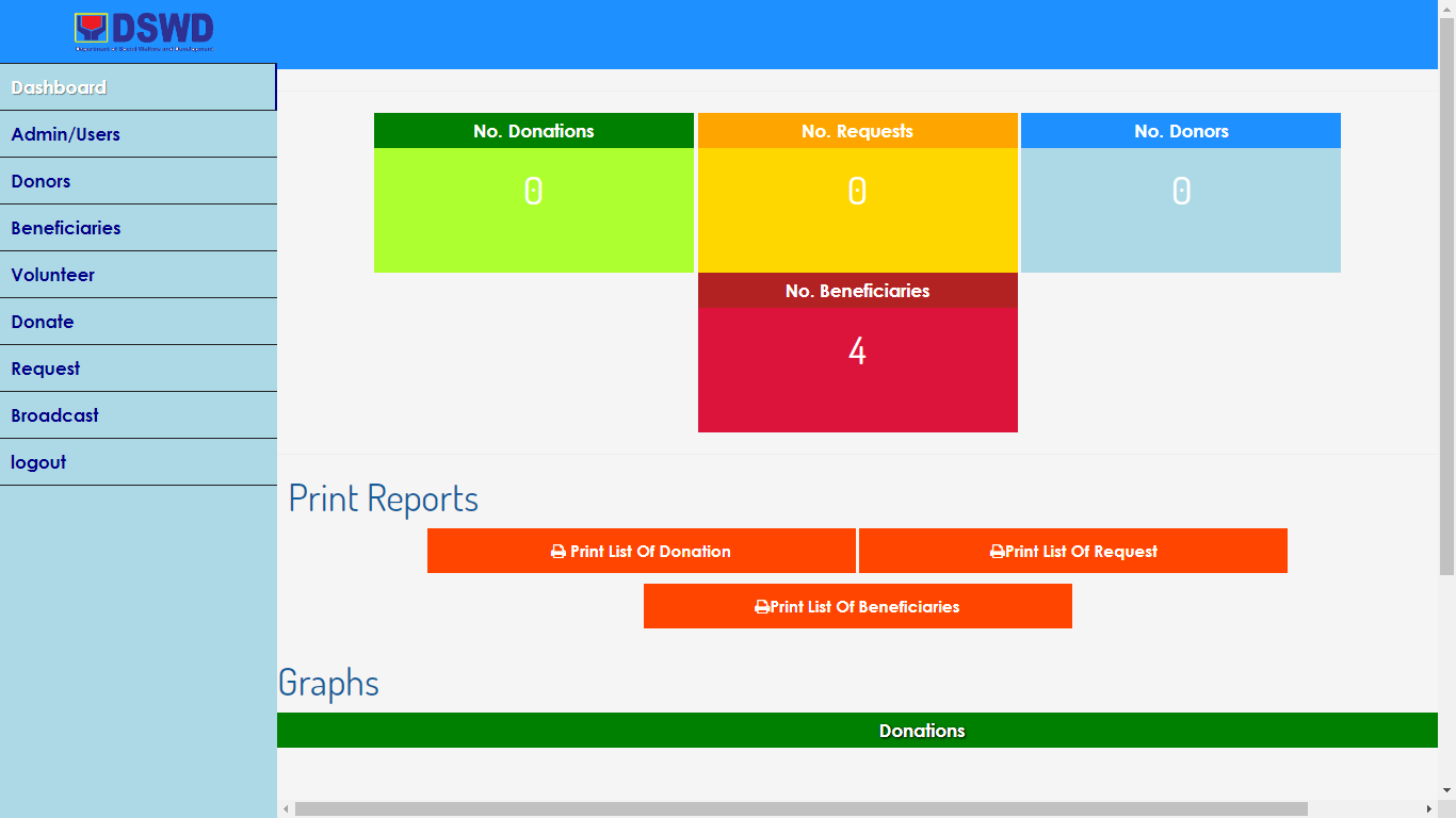 Donation Information System Dashboard Page