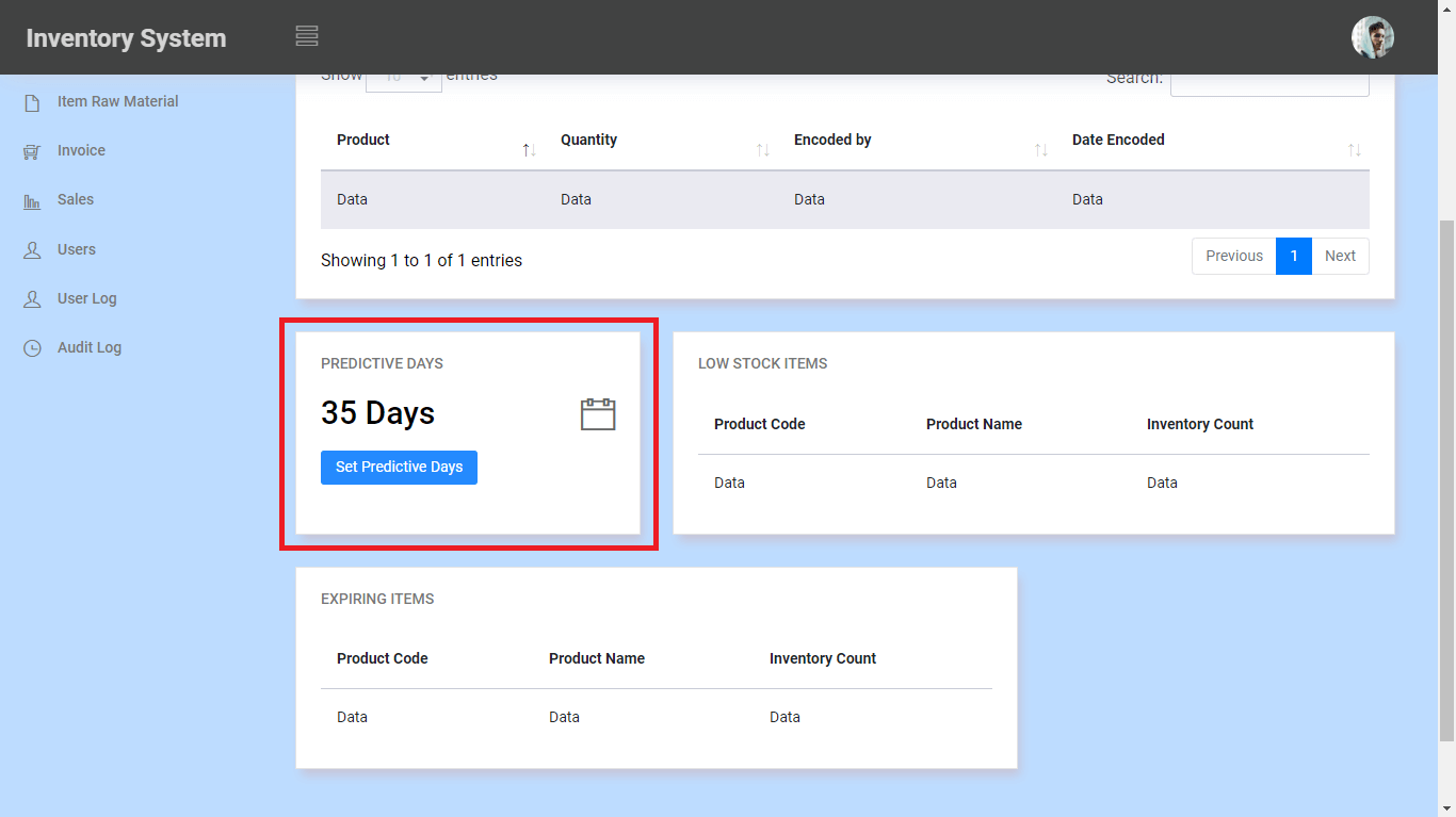 Inventory System Predictive Days Module