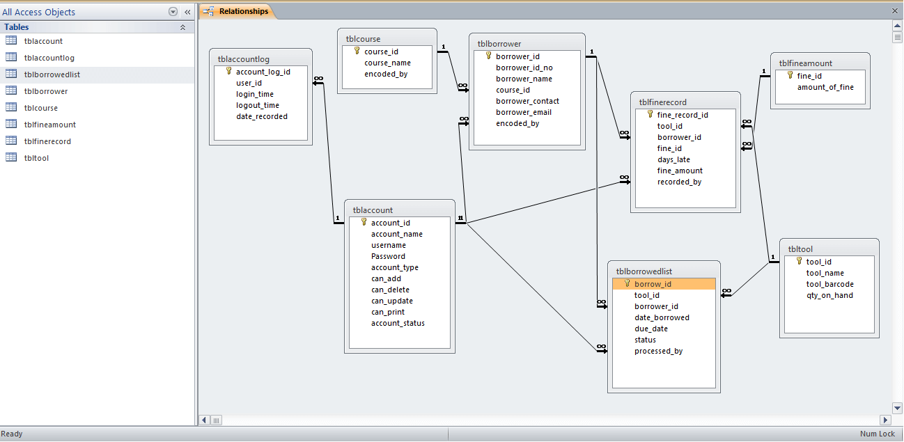 PE Tools Management System Database Model MS Access Version