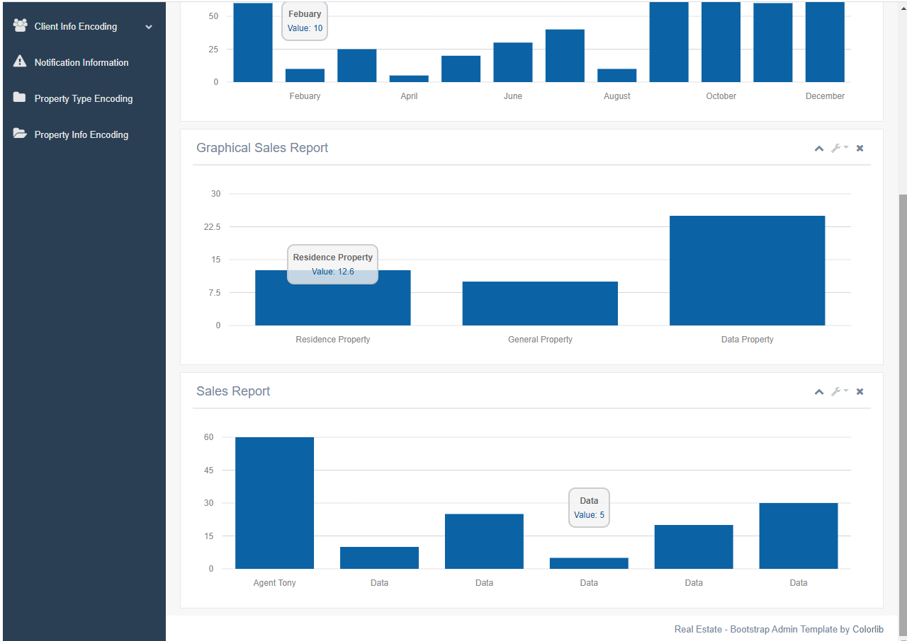 Real Estate System Dashboard 2