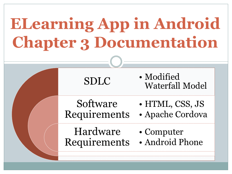 ELearning App in Android Chapter 3 Documentation
