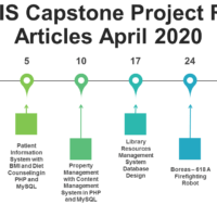 IT and IS Capstone Project Related Articles April 2020