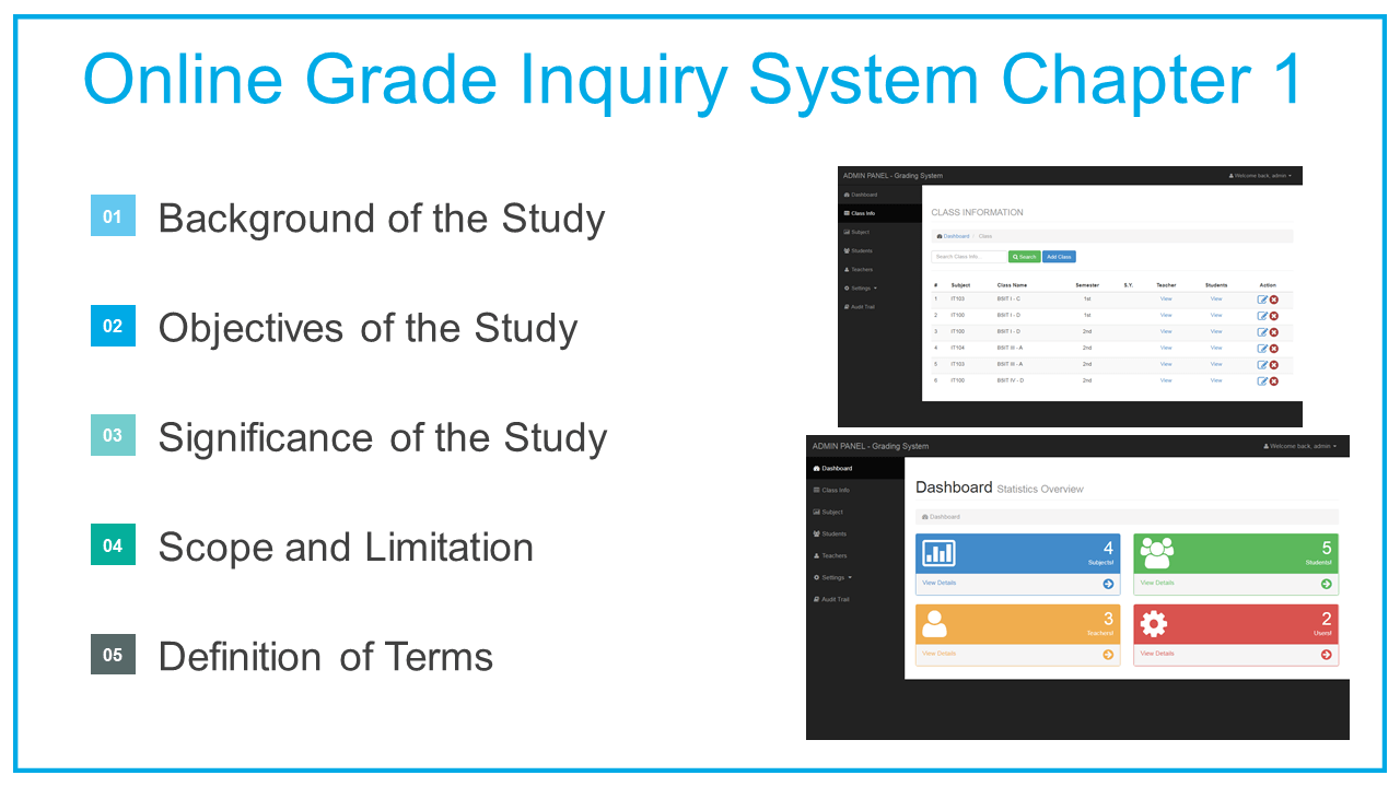Online Grade Inquiry System Chapter 1