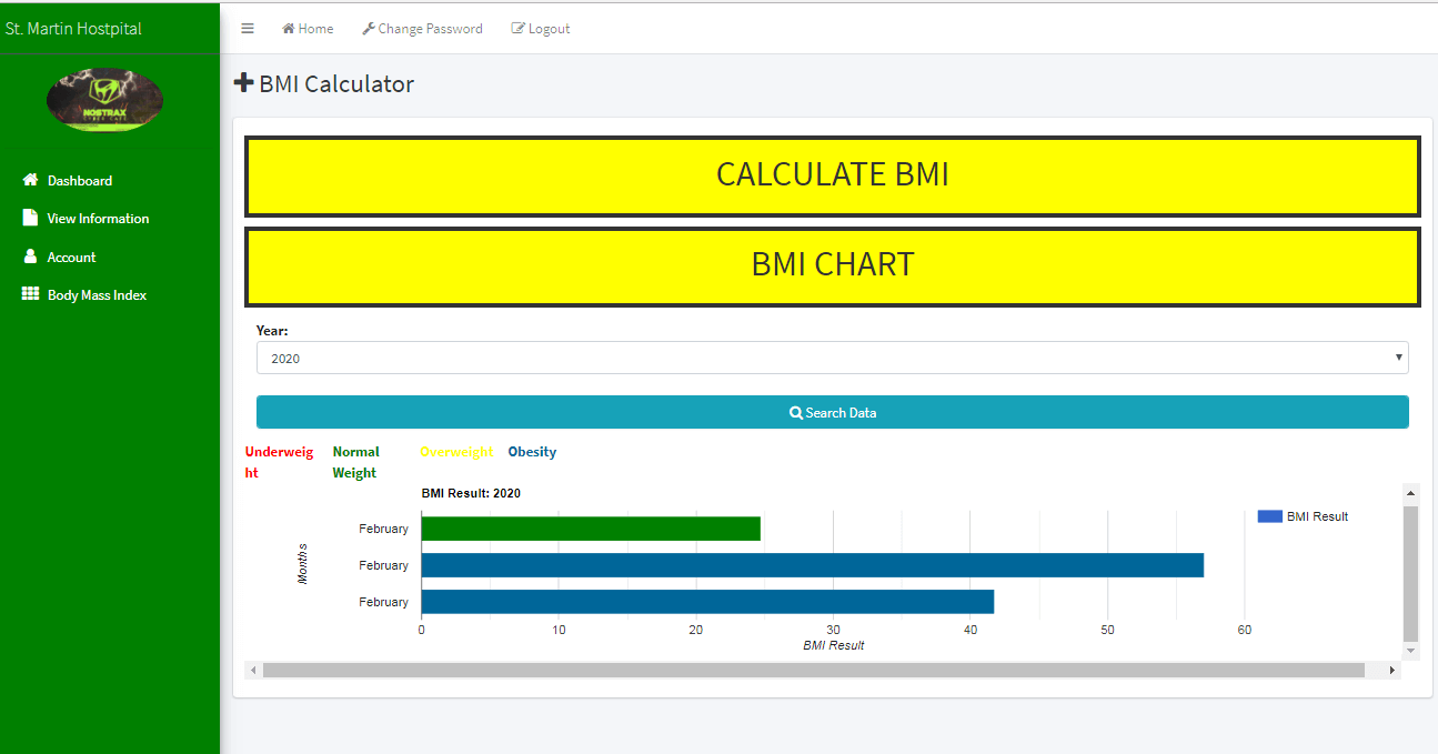 Patient Information System with BMI and Diet Counseling BMI Chart