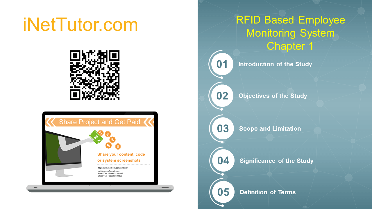 RFID Based Employee Monitoring System Chapter 1