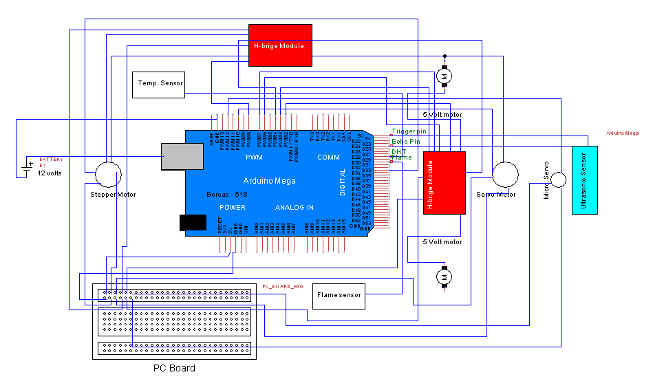 Schematic Diagram of Boreas - 618 A Firefighting Robot