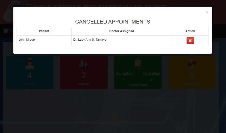 Doctor Appointment System Lists of Cancelled Appoinments