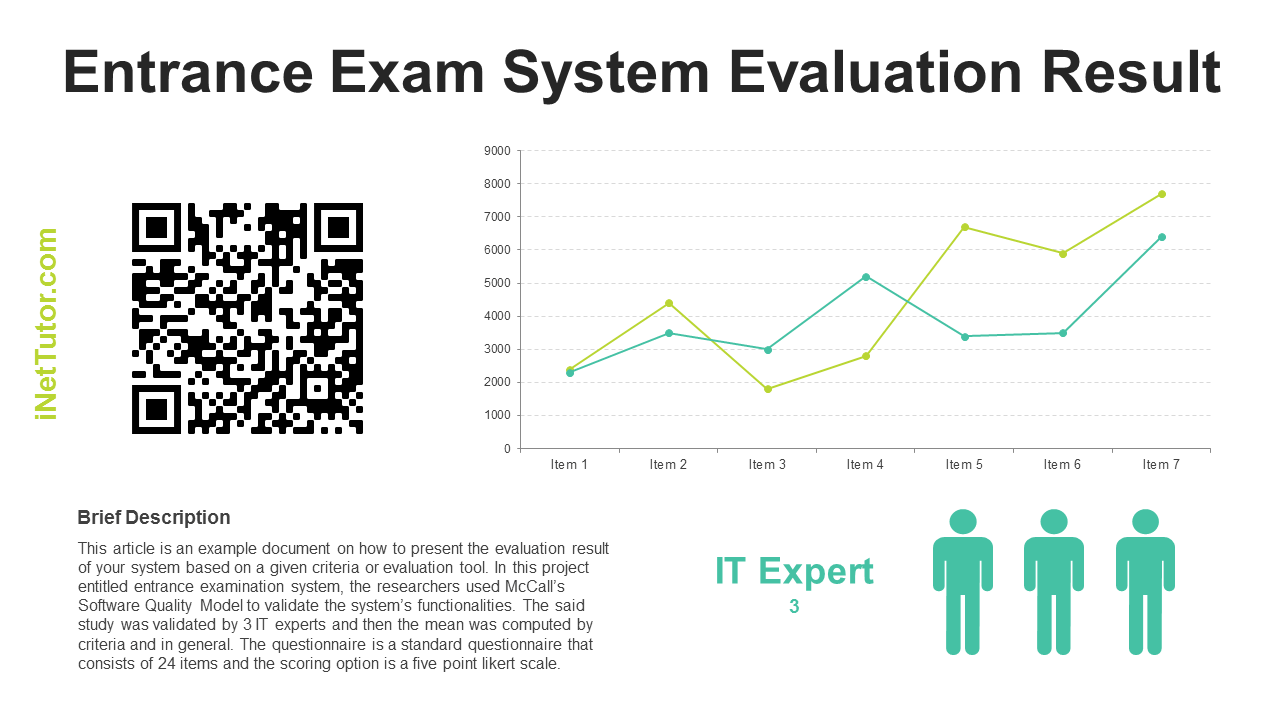 Entrance Exam System Evaluation Result