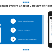 Farm Management System Chapter 2 Review of Related Literature