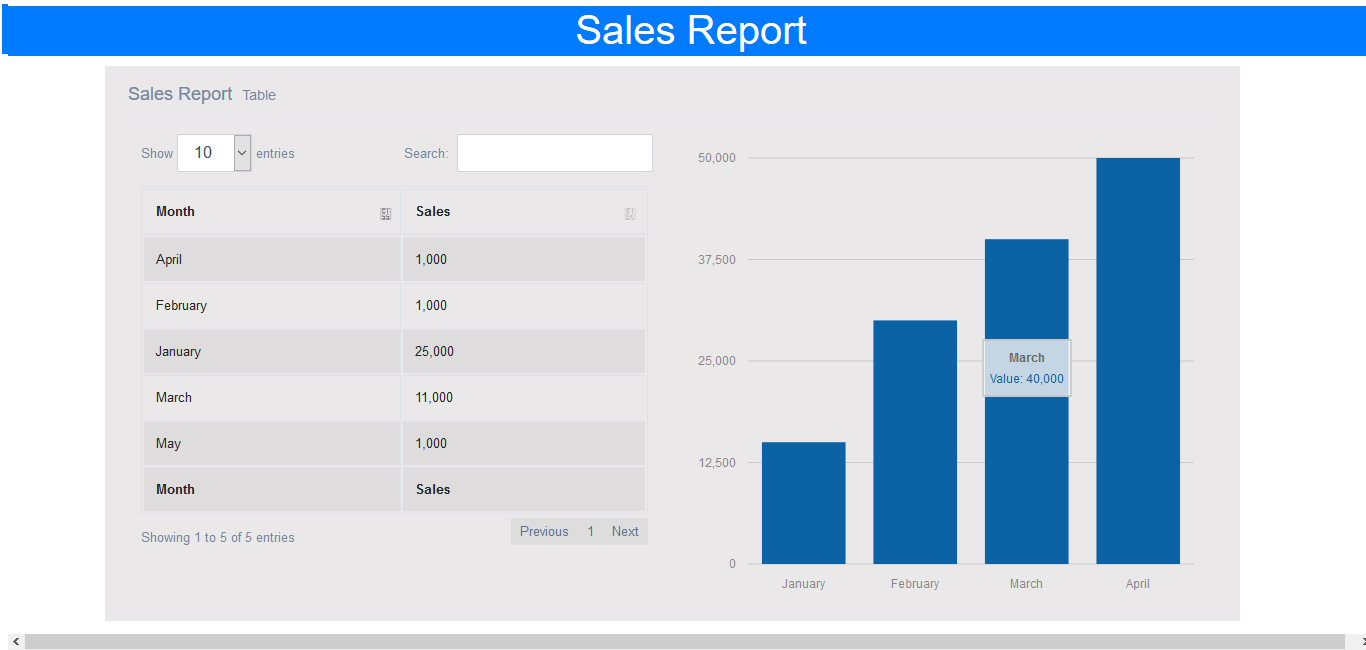 Water Refilling System Sales Report By Month