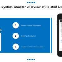Payroll System Chapter 2 Review of Related Literature