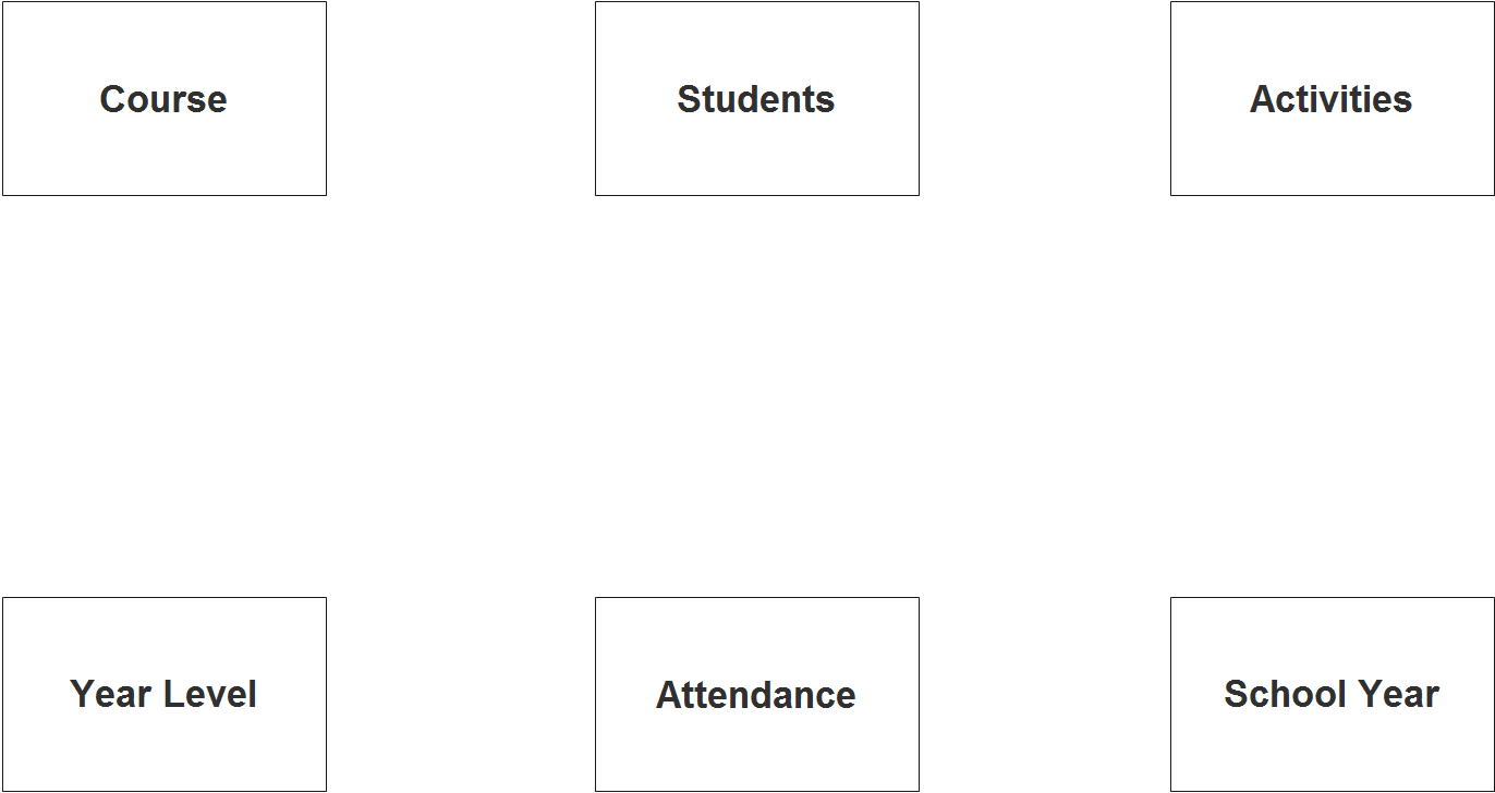 Attendance System ER Diagram - Step 1 Identify Entities