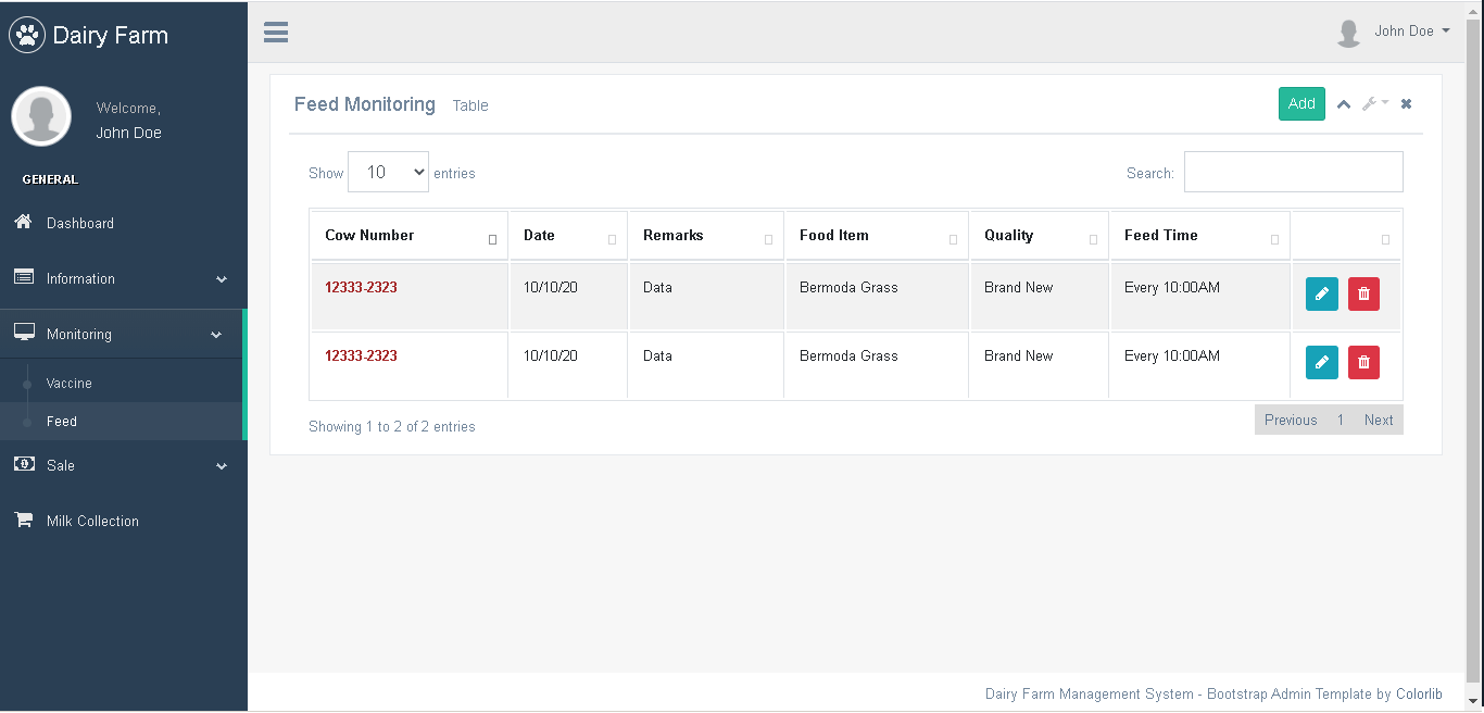 Dairy Farm Management System in PHP and Bootstrap - Feed Monitoring
