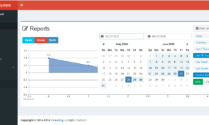 Support Ticketing System Reports
