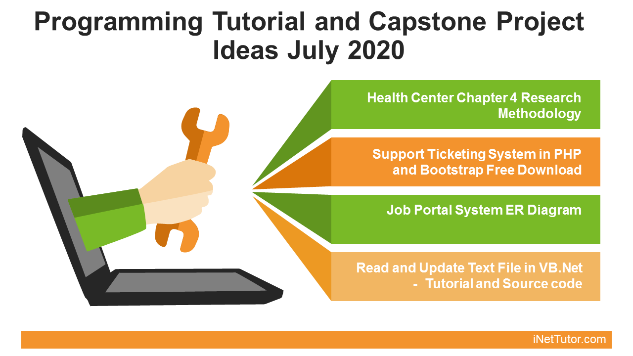 Programming Tutorial and Capstone Project Ideas July 2020