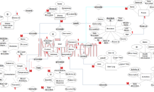 Health Center Patient Information System ER Diagram - Step 3 Complete ERD