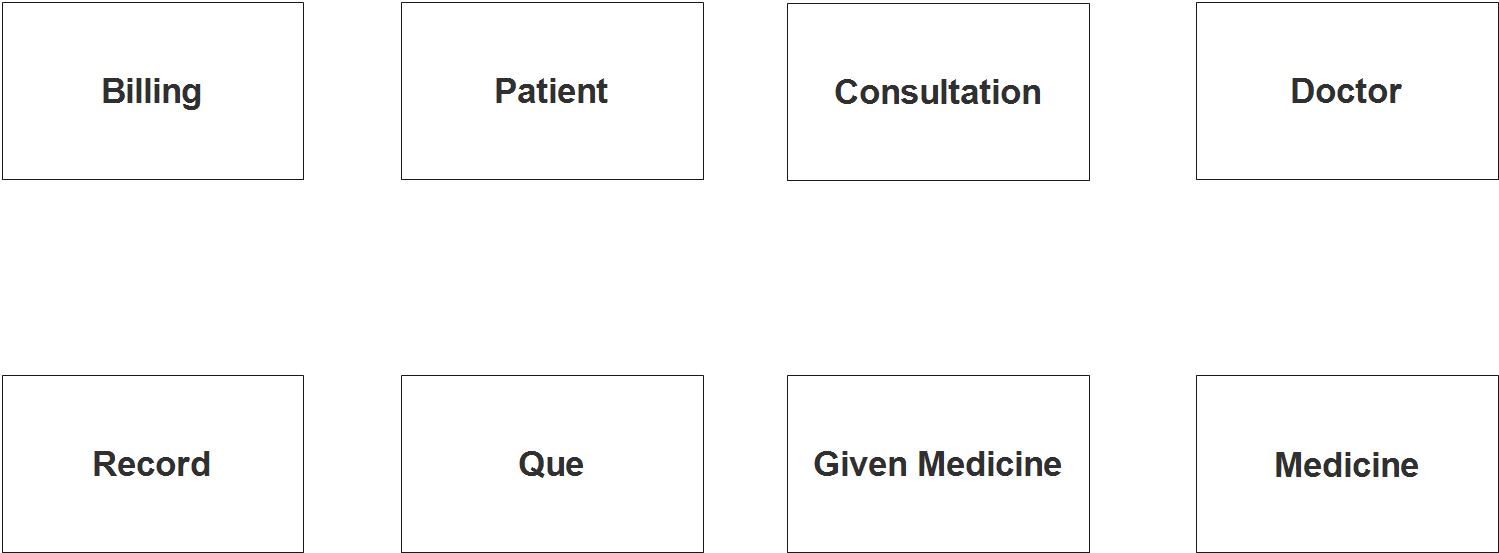 Medical Record and Billing System ER Diagram - Step 1 Identify Entities