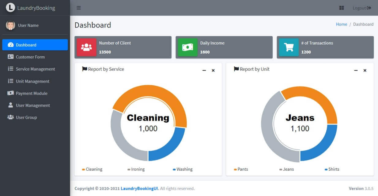 Laundry Booking System Free Download Bootstrap Template - Dashboard