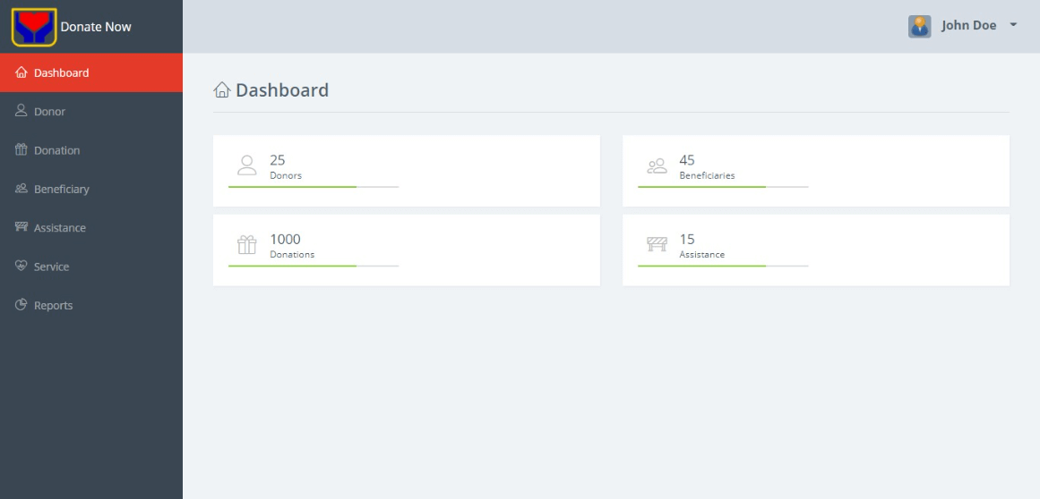 Online Donation Platform with SMS Free Download - Admin Dashboard