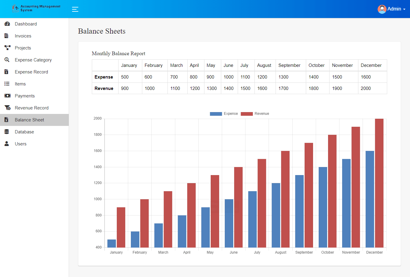Accounting Management System Free Template - Balance Sheet