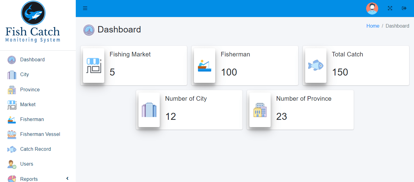 Fish Catch Monitoring System - Admin Dashboard